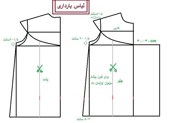 دو مدل الگوی لباس بارداری